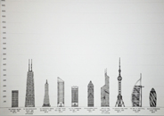 The Race for the Tallest Building part 2